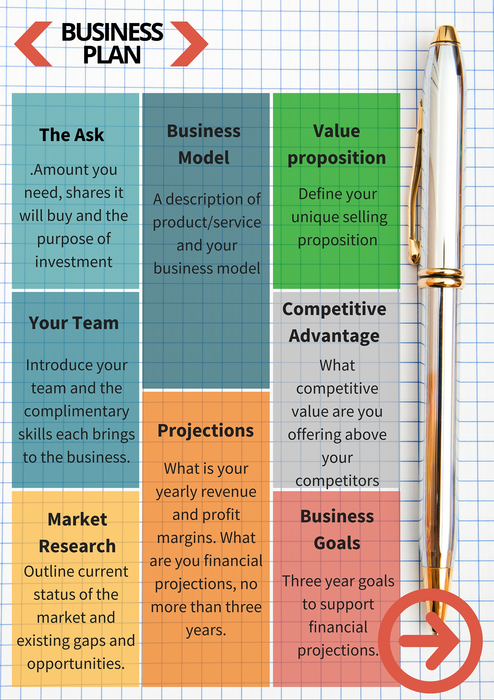 2 pages business plan